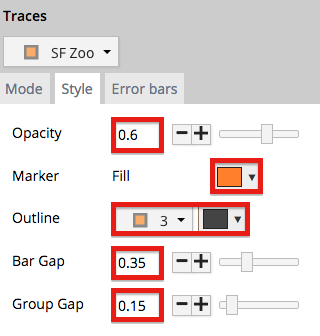 Style tab of Traces popover