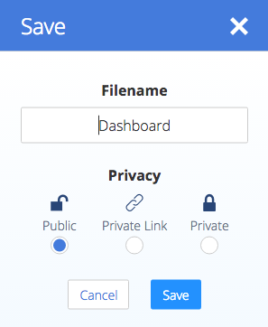 Plotly Dashboard Privacy
