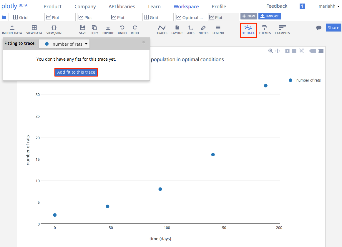 Fitting data with Plotly