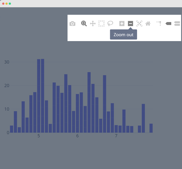 Getting to Know The Plotly Modebar