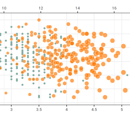 How to Make Multiple X-Axes Plots in Plotly 2.0