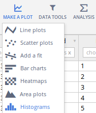 How to make a histogram with excel