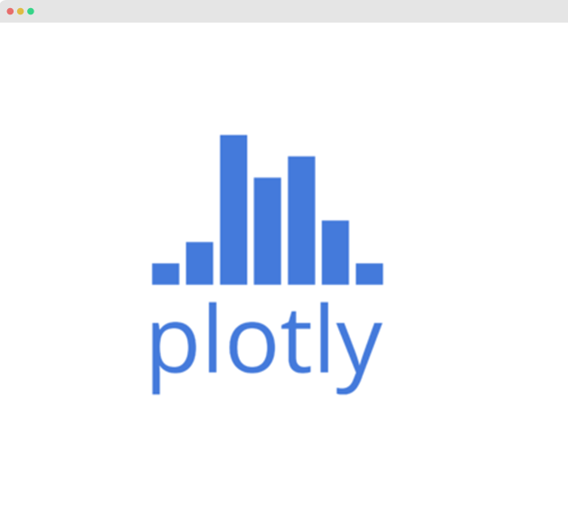 Citing Plotly and Plotly Graphs in Papers