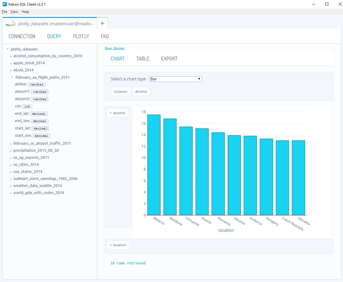 Inline Data Viz