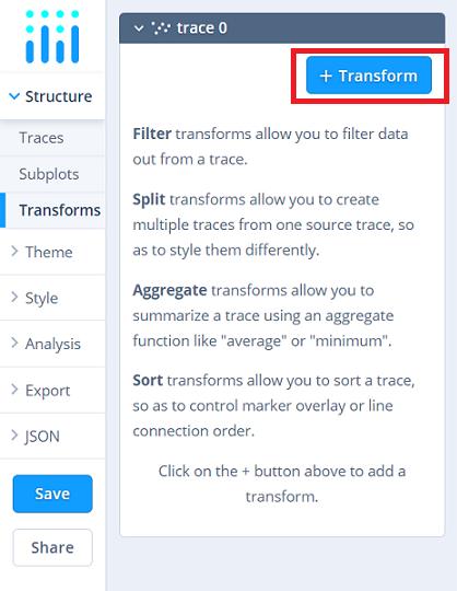 Transform Button