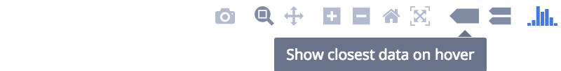 Show Closest Data Button