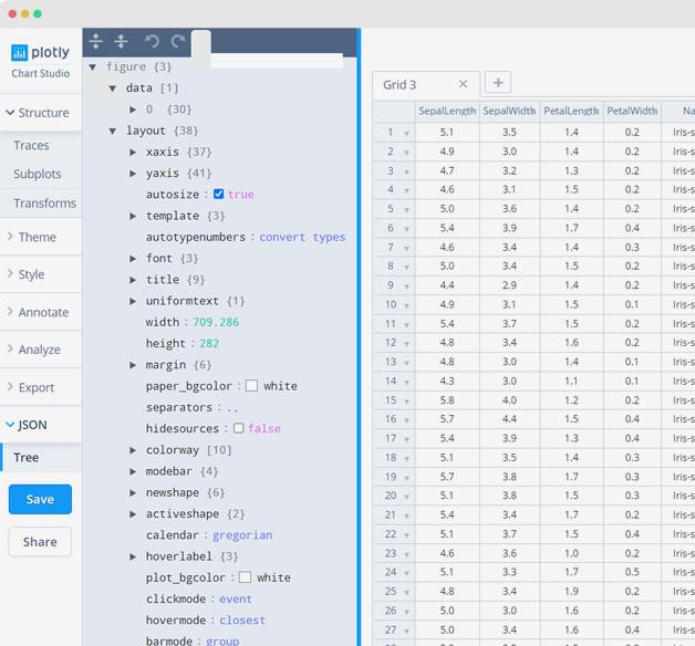 JSON Tree Editor